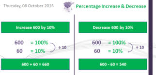 percentage increase and decrease without a calculator gcse