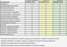 home design checklist what to look for when buying a house checklist mowebs