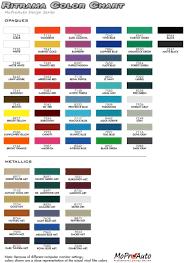car paint color chart 2015 best auto reviews