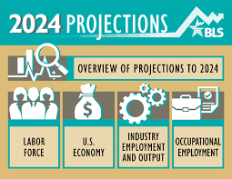 bureau of statistics us labor projections to 2024 the labor is growing but