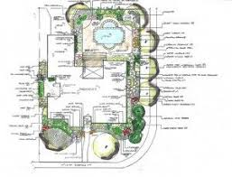 Best Landscaping Design To Feel At Home Images On Pinterest - Landscape design home