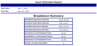 utilization report template asset utilization report