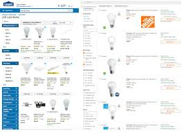 home depot halloween lights cree led lightbulbs have lost brand power stealing share