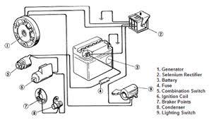 2008 honda foreman 500 wiring diagram wiring diagrams