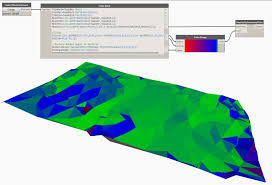 Isoline Map Definition Topic Topography Colouring Dynamo Bim