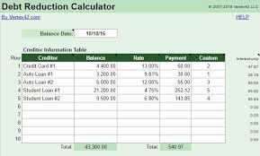 Spreadsheet For Paying Debt A Simple Tool For Creating A Killer Debt Repayment Plan And