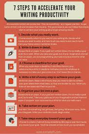 plan paper to write on 7 steps to accelerate your writing productivity infographic i hope by reading through the above 7 steps you ve been inspired to get started on your writing goals today
