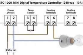 stc 1000 temperature controller wiring diagram 4k wallpapers