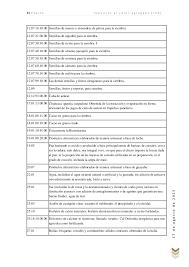 iva en mexico 2016 listado de bienes y servicios gravados exentos y excluidos del iva