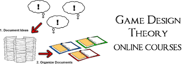 game design theory the game development guild affordable game design lessons by