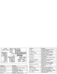 fuse block diagram carfusebox chevrolet s fuse box diagram ford