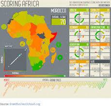 africa map 54 countries africa indexmundi
