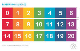 ppp picks free printable number lines from mr printables