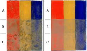 use of zno nanoparticles for protecting oil paintings on paper