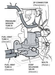 honda crv parts 2004 what is code p1457 for a 2004 honda crv autocodes q a