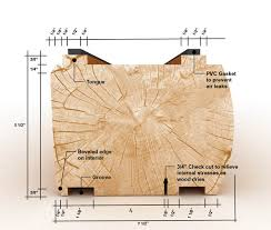 d log and its benefits log siding tongue and groove and house logs