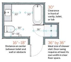 bathroom plan ideas best 25 bathroom layout ideas on bathroom layout