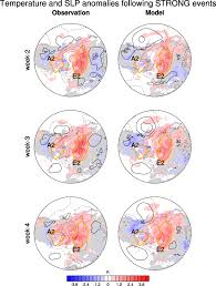 enhanced long range forecast skill in boreal winter following