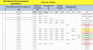 Applications Of Spreadsheet Excel Spreadsheet To Manage Applications Page 2