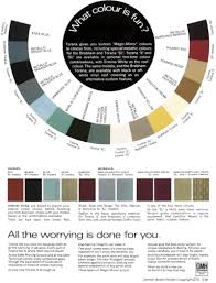 lexus interior color chart 1968 holden paint charts and color codes
