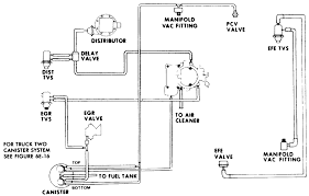 solved need vacuum diagram for 1978 ford f 350 fixya