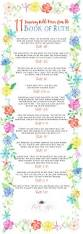 best 25 women bible verses ideas on pinterest bible verses for