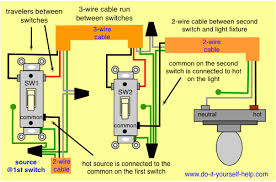 pretty 3 way switch diagram power into light for the home