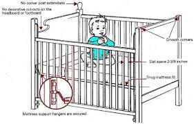 Baby Crib Mattress Support Crib Safety Tips