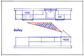 How To Plan A Kitchen Cabinet Layout Remarkable How To Select Kitchen Layouts Layout Plans On Galley