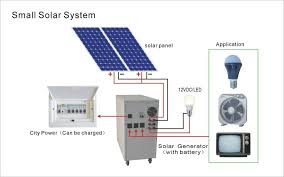 use solar easy operation solar generator for air conditioner house