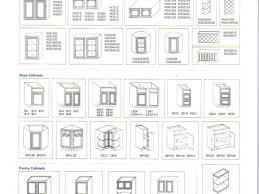 Kitchen Cabinet Heights Kitchen Cabinet Relieve Standard Kitchen Cabinet Height