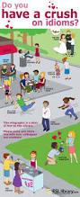 the english blog infographics