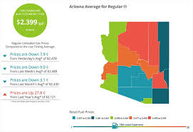 average gas price prices drop about a penny in arizona