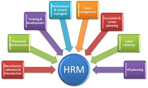 dissertation topics in human resource management about us