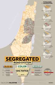 West Bank Map Israel U0027s System Of Segregated Roads In The Occupied Palestinian