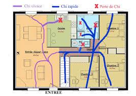 plan maison feng shui gratuit 8226490 jpg 486 lzzy co