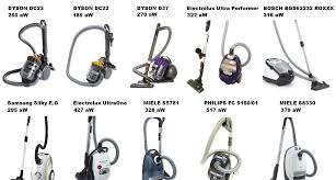 Best Steam Mop Buying Guide Consumer Reports Carpet Steam Cleaners Consumer Reports Carpet Vidalondon