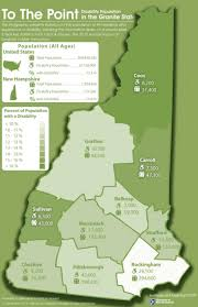 New Hampshire State Map by New Hampshire Disability Statistics Institute On Disability Uced