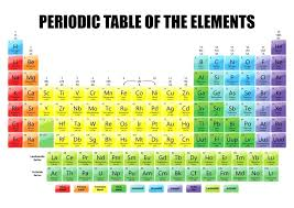 periodic table poster large large printable periodic table of elements