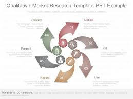 qualitative market research template ppt example powerpoint