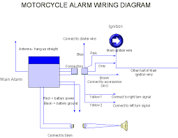 ignition wiring diagram needed archive kawiforums kawasaki