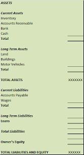 balance sheet example 6 presentation macsfinance