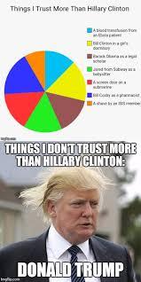No Trust Meme - trust no one imgflip