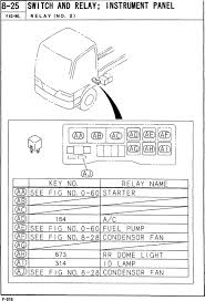 isuzu npr wiring diagram with example pictures 2004 diagrams