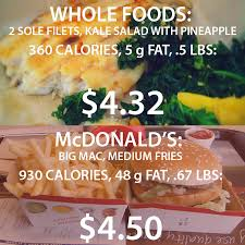 Healthy Food Meme - who says you can t afford healthy the evolution diet
