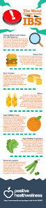 the worst trigger foods for ibs infographic