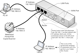 pcweenie u0027s guide to home networking
