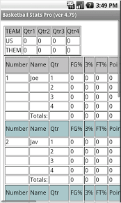 Basketball Stat Sheet Template Excel Basketball Stats Pro Android Apps On Play