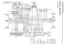 rg wiring diagram ibanez wiring diagram rg wiring diagram suzuki