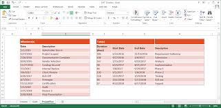 excel project planner template how to make project plan presentations for clients and execs project plan schedule